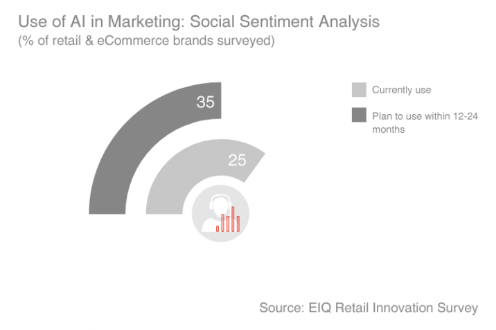 Customer_Sentiment_Analysis_Image3